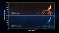 (Video) Así se escuchan las ondas gravitacionales