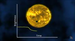 Encuentran dos exoplanetas similares a la Tierra