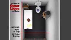 Reconstrucción de la celda en solitario de Oscar López