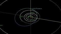 El asteroide Florence pasará cerca de la Tierra sin peligro de impacto